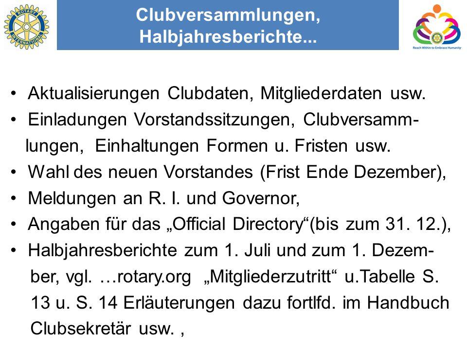 Clubversammlungen, Halbjahresberichte...Aktualisierungen Clubdaten, Mitgliederdaten usw.