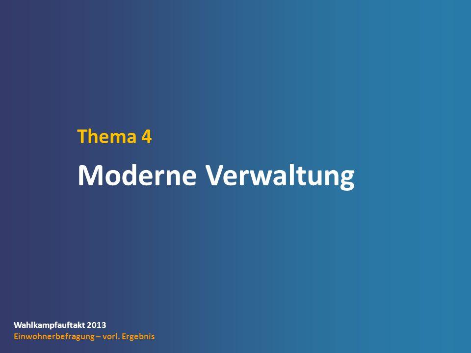 Wahlkampfauftakt 2013 Einwohnerbefragung – vorl. Ergebnis Thema 4 Moderne Verwaltung