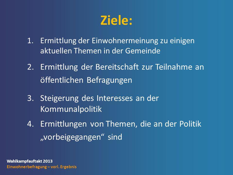 Wahlkampfauftakt 2013 Einwohnerbefragung – vorl. Ergebnis Thema 3 Anliegerstraßenbau