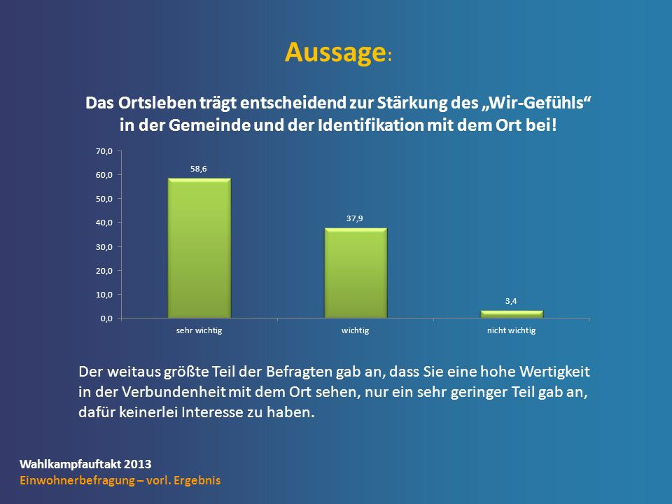 Wahlkampfauftakt 2013 Einwohnerbefragung – vorl. Ergebnis Thema 5 Rathausneubau