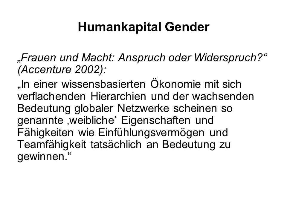 Humankapital Gender Frauen und Macht: Anspruch oder Widerspruch? (Accenture 2002): In einer wissensbasierten Ökonomie mit sich verflachenden Hierarchi
