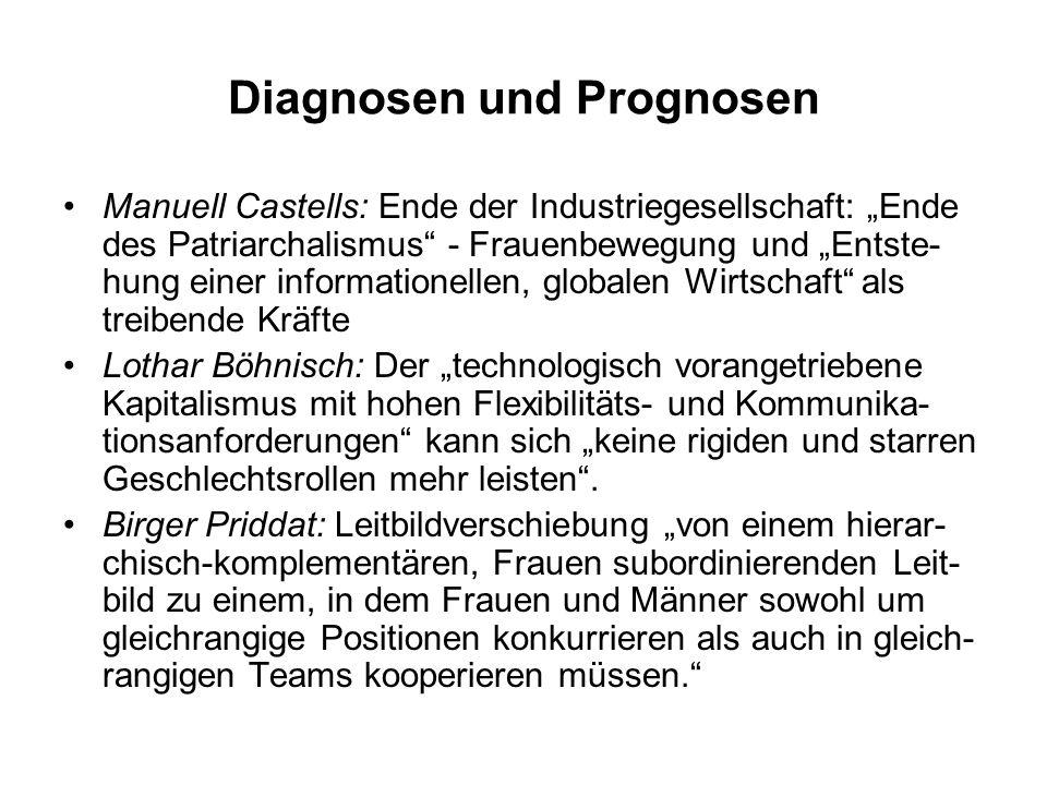 Diagnosen und Prognosen Manuell Castells: Ende der Industriegesellschaft: Ende des Patriarchalismus - Frauenbewegung und Entste- hung einer informatio