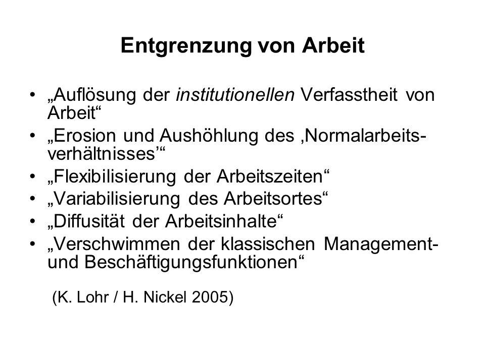 Entgrenzung von Arbeit Auflösung der institutionellen Verfasstheit von Arbeit Erosion und Aushöhlung des Normalarbeits- verhältnisses Flexibilisierung