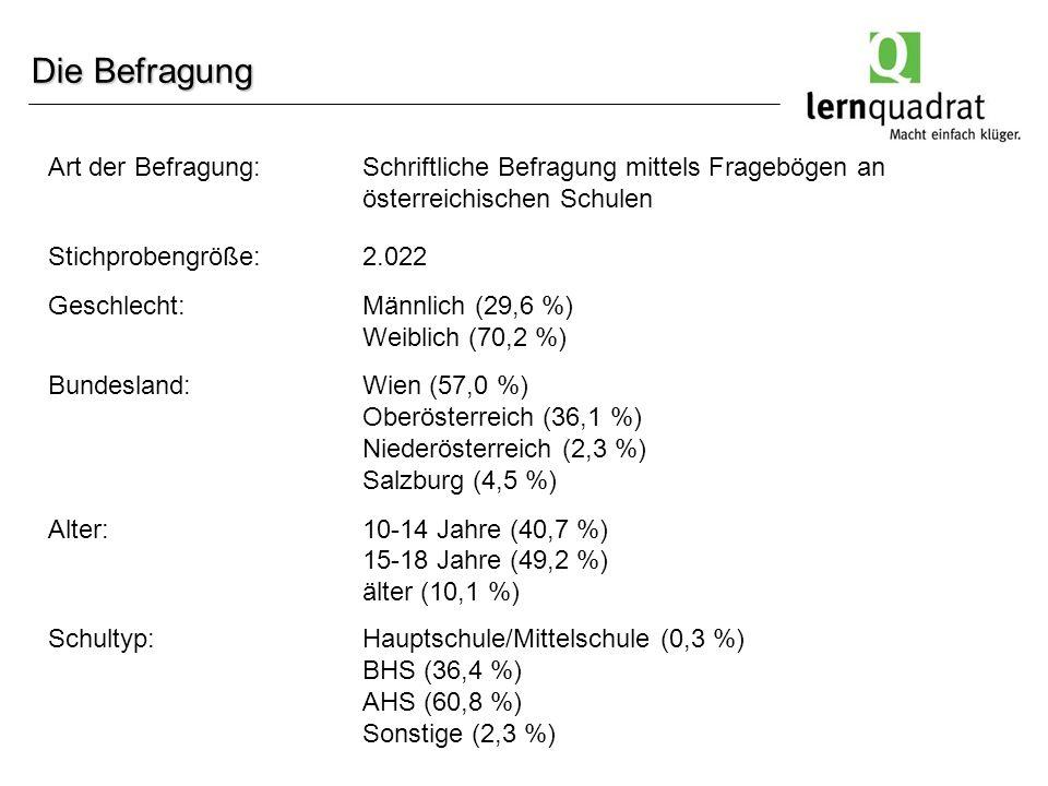 Art der Befragung:Schriftliche Befragung mittels Fragebögen an österreichischen Schulen Stichprobengröße:2.022 Geschlecht: Männlich (29,6 %) Weiblich (70,2 %) Bundesland:Wien (57,0 %) Oberösterreich (36,1 %) Niederösterreich (2,3 %) Salzburg (4,5 %) Alter:10-14 Jahre (40,7 %) 15-18 Jahre (49,2 %) älter (10,1 %) Schultyp:Hauptschule/Mittelschule (0,3 %) BHS (36,4 %) AHS (60,8 %) Sonstige (2,3 %) Die Befragung