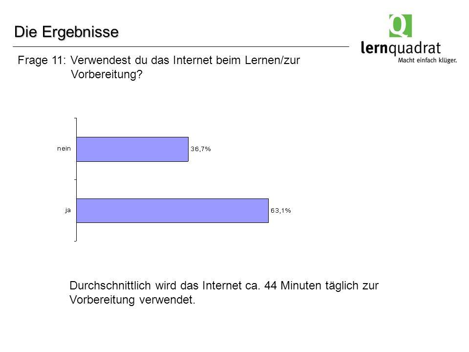 Frage 11: Verwendest du das Internet beim Lernen/zur Vorbereitung? Durchschnittlich wird das Internet ca. 44 Minuten täglich zur Vorbereitung verwende