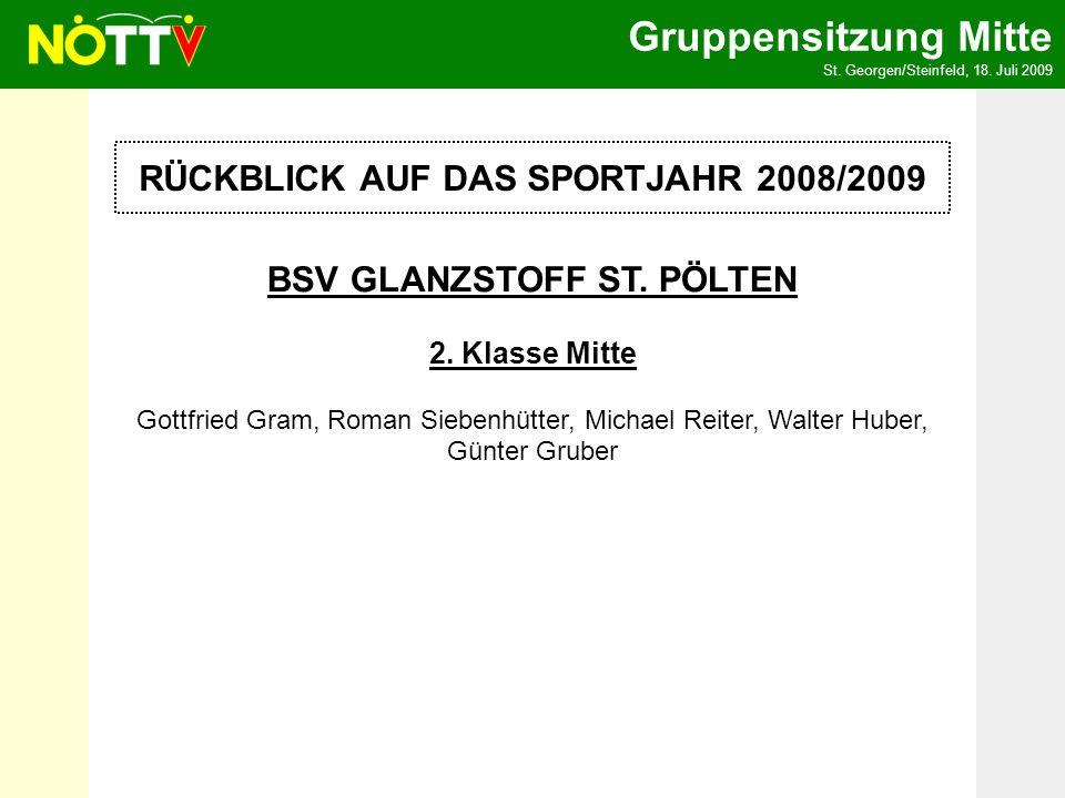 Gruppensitzung Mitte St. Georgen/Steinfeld, 18. Juli 2009 BSV GLANZSTOFF ST.