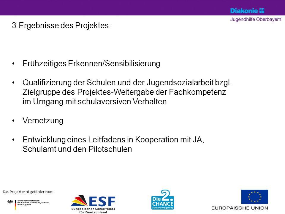 April 14© Silke Hartung11 Das Projekt wird gefördert von: 3.Ergebnisse des Projektes: Frühzeitiges Erkennen/Sensibilisierung Qualifizierung der Schulen und der Jugendsozialarbeit bzgl.