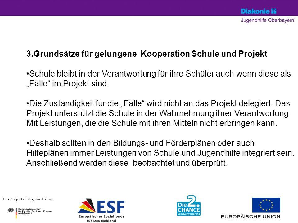 April 14© Vorname Name14 Das Projekt wird gefördert von: 3.Grundsätze für gelungene Kooperation Schule und Projekt Schule bleibt in der Verantwortung für ihre Schüler auch wenn diese als Fälle im Projekt sind.