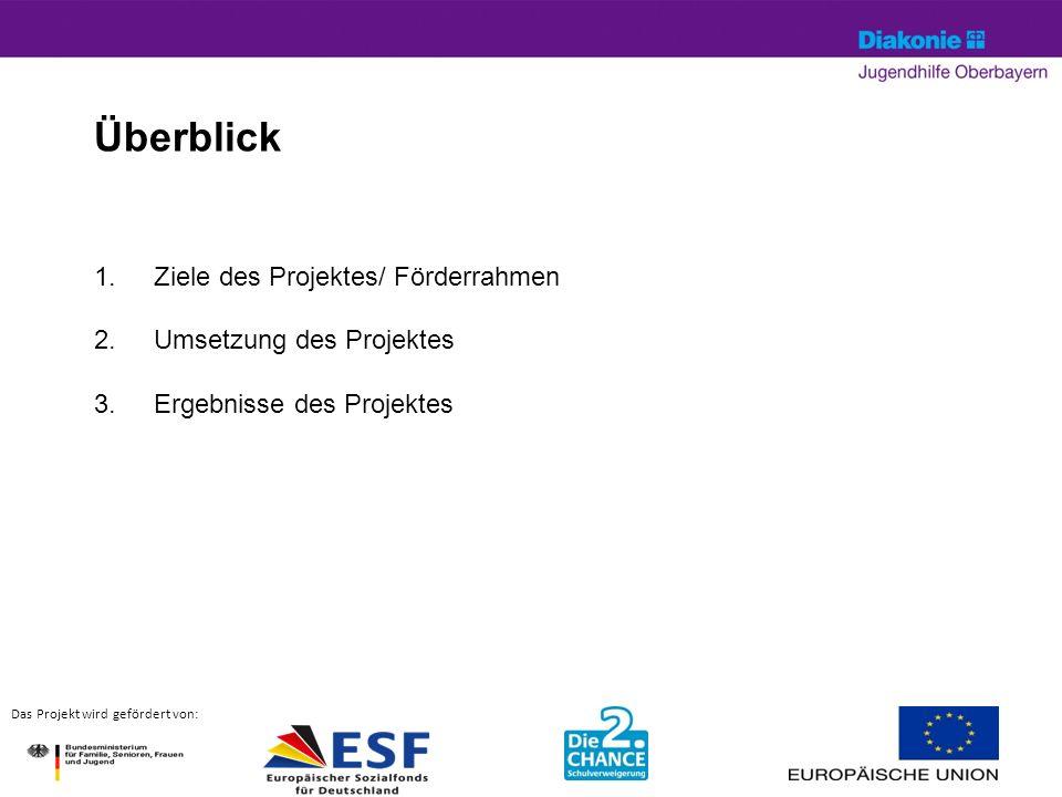 April 14© Silke Hartung2 Das Projekt wird gefördert von: Überblick 1.Ziele des Projektes/ Förderrahmen 2.Umsetzung des Projektes 3.Ergebnisse des Projektes
