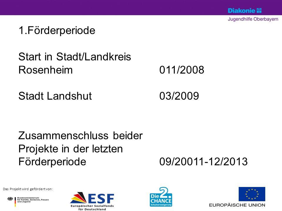 April 14© Silke Hartung4 Das Projekt wird gefördert von: 1.Förderperiode Start in Stadt/Landkreis Rosenheim 011/2008 Stadt Landshut 03/2009 Zusammenschluss beider Projekte in der letzten Förderperiode09/20011-12/2013