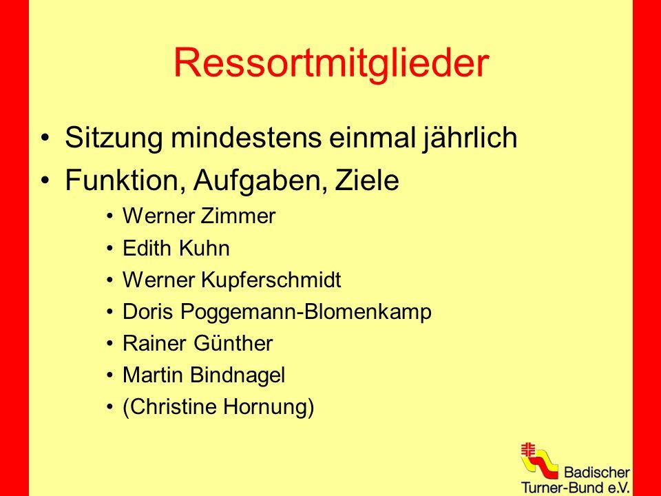 Ressortmitglieder Sitzung mindestens einmal jährlich Funktion, Aufgaben, Ziele Werner Zimmer Edith Kuhn Werner Kupferschmidt Doris Poggemann-Blomenkamp Rainer Günther Martin Bindnagel (Christine Hornung)