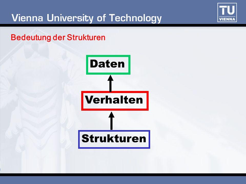Bedeutung der Strukturen Daten Verhalten Strukturen