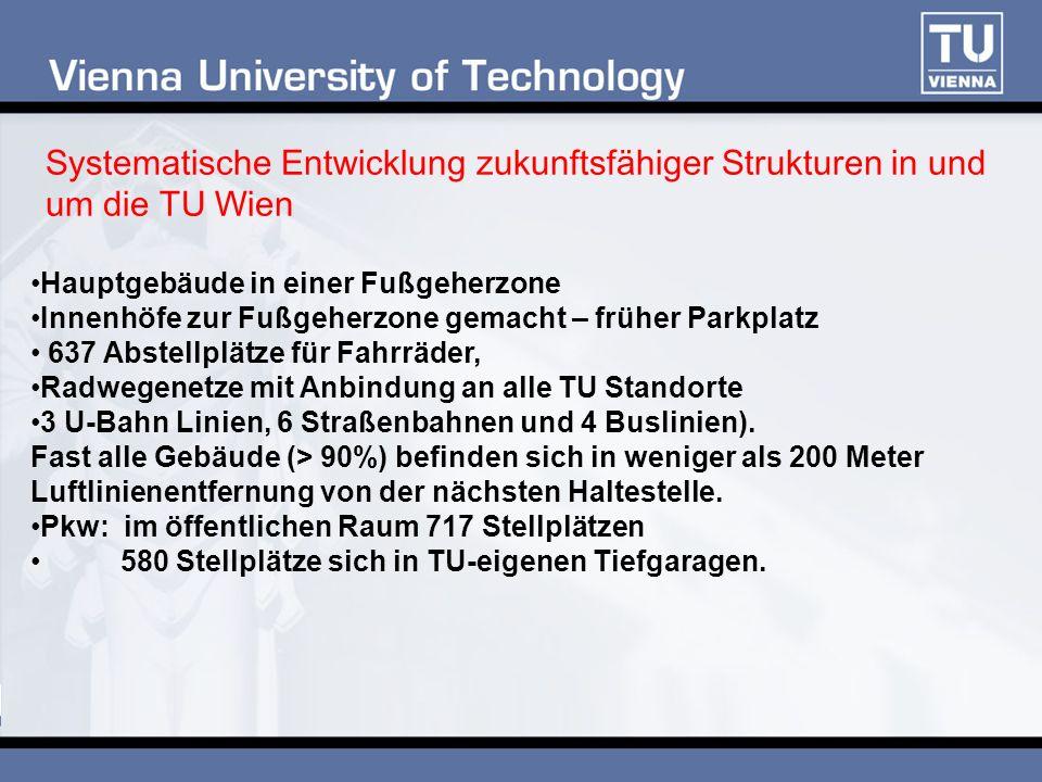 Systematische Entwicklung zukunftsfähiger Strukturen in und um die TU Wien Hauptgebäude in einer Fußgeherzone Innenhöfe zur Fußgeherzone gemacht – früher Parkplatz 637 Abstellplätze für Fahrräder, Radwegenetze mit Anbindung an alle TU Standorte 3 U-Bahn Linien, 6 Straßenbahnen und 4 Buslinien).
