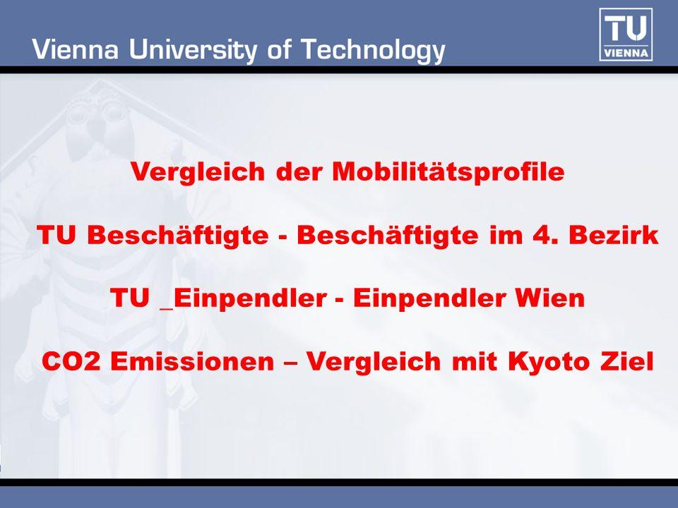 Vergleich der Mobilitätsprofile TU Beschäftigte - Beschäftigte im 4.