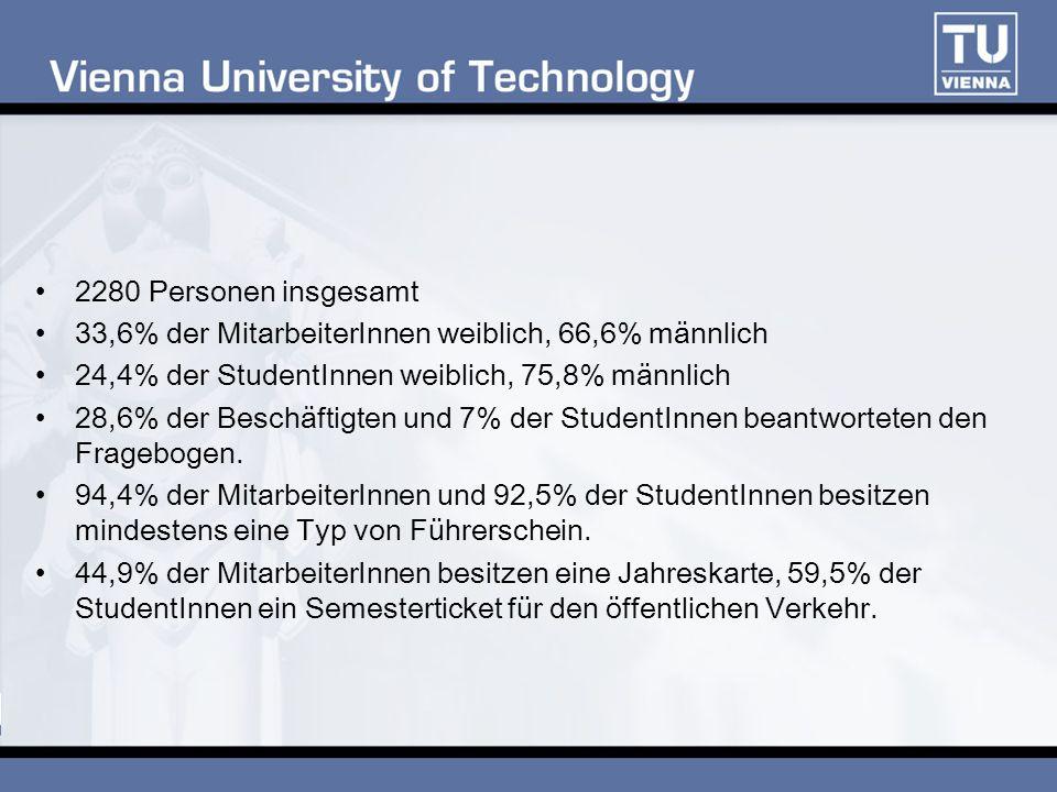 Dimension des Systems System: TU rd.