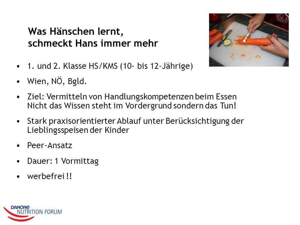 1. und 2. Klasse HS/KMS (10- bis 12-Jährige) Wien, NÖ, Bgld. Ziel: Vermitteln von Handlungskompetenzen beim Essen Nicht das Wissen steht im Vordergrun