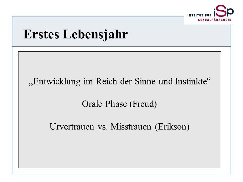 Erstes Lebensjahr Entwicklung im Reich der Sinne und Instinkte Orale Phase (Freud) Urvertrauen vs. Misstrauen (Erikson)