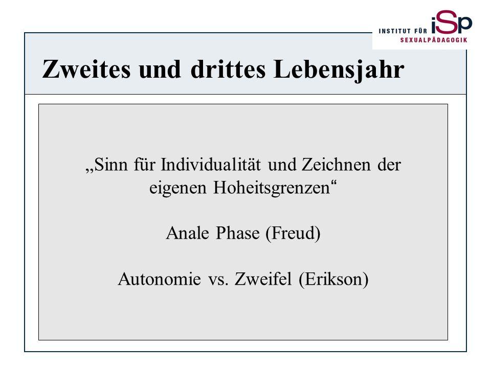Sinn für Individualität und Zeichnen der eigenen Hoheitsgrenzen Anale Phase (Freud) Autonomie vs. Zweifel (Erikson)