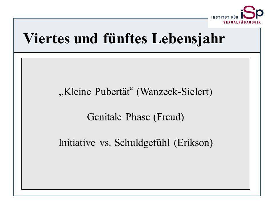 Viertes und fünftes Lebensjahr Kleine Pubertät (Wanzeck-Sielert) Genitale Phase (Freud) Initiative vs. Schuldgefühl (Erikson)