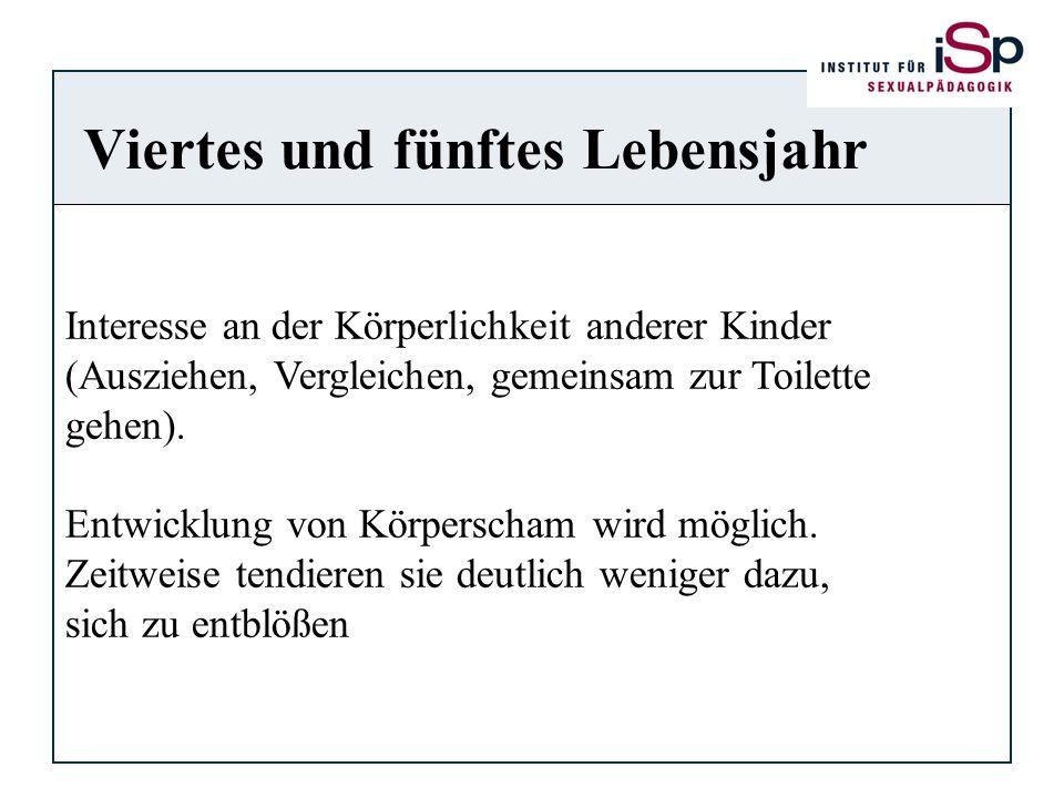 Viertes und fünftes Lebensjahr Interesse an der Körperlichkeit anderer Kinder (Ausziehen, Vergleichen, gemeinsam zur Toilette gehen). Entwicklung von