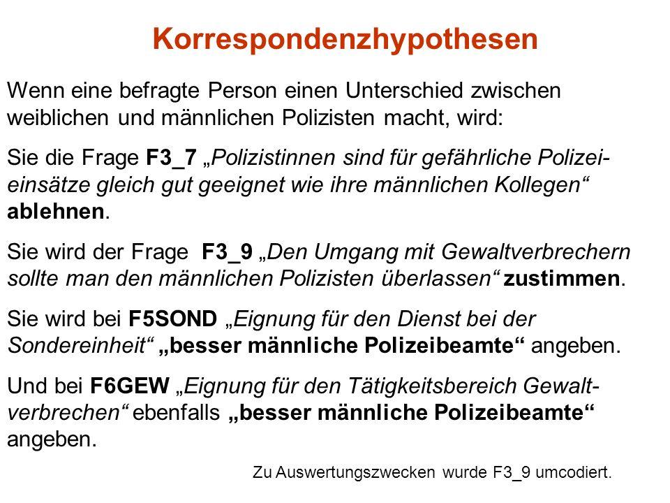 Korrespondenzhypothesen Wenn eine befragte Person einen Unterschied zwischen weiblichen und männlichen Polizisten macht, wird: Sie die Frage F3_7 Poli
