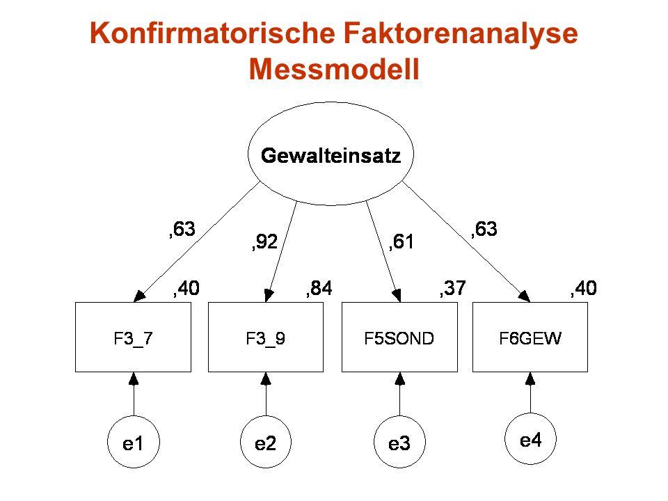 Konfirmatorische Faktorenanalyse Messmodell
