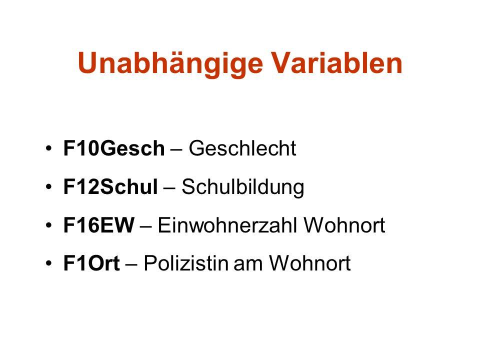 Unabhängige Variablen F10Gesch – Geschlecht F12Schul – Schulbildung F16EW – Einwohnerzahl Wohnort F1Ort – Polizistin am Wohnort
