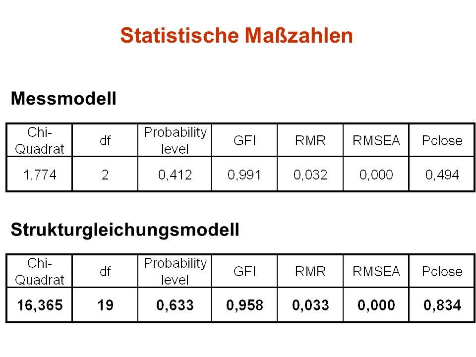 Messmodell Statistische Maßzahlen