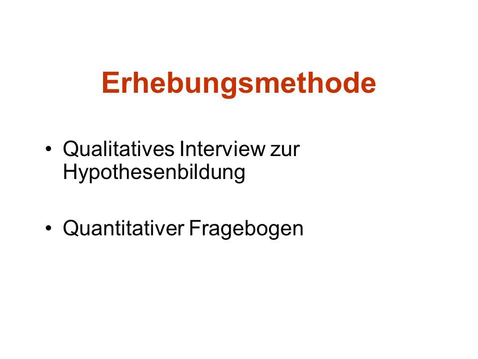 Erhebungsmethode Qualitatives Interview zur Hypothesenbildung Quantitativer Fragebogen