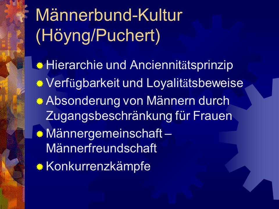 Männerbund-Kultur (Höyng/Puchert) Hierarchie und Anciennit ä tsprinzip Verf ü gbarkeit und Loyalit ä tsbeweise Absonderung von Männern durch Zugangsbe