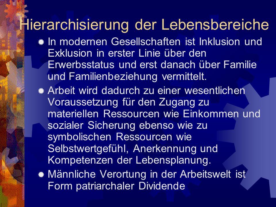 Hierarchisierung der Lebensbereiche In modernen Gesellschaften ist Inklusion und Exklusion in erster Linie über den Erwerbsstatus und erst danach über