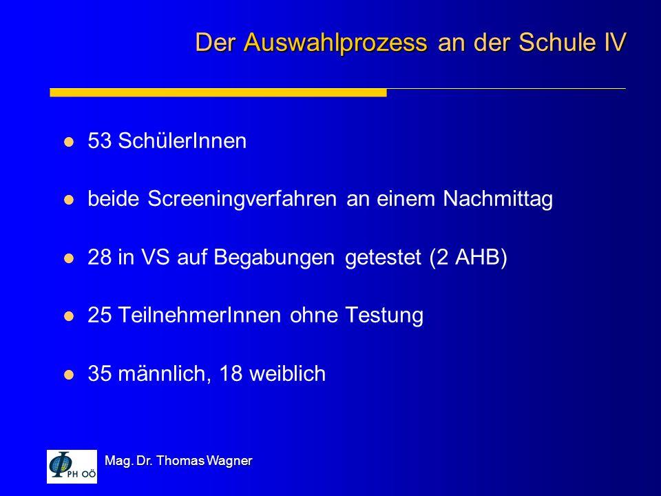 Mag. Dr. Thomas Wagner 53 SchülerInnen beide Screeningverfahren an einem Nachmittag 28 in VS auf Begabungen getestet (2 AHB) 25 TeilnehmerInnen ohne T