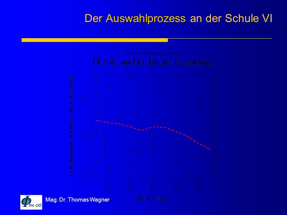 Mag. Dr. Thomas Wagner Der Auswahlprozess an der Schule VI