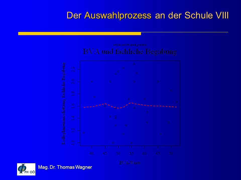 Mag. Dr. Thomas Wagner Der Auswahlprozess an der Schule VIII