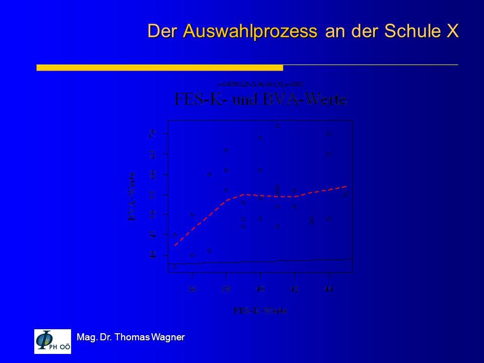 Mag. Dr. Thomas Wagner Der Auswahlprozess an der Schule X