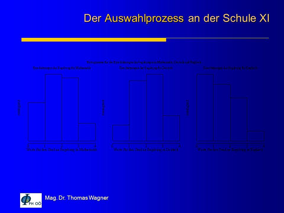 Mag. Dr. Thomas Wagner Der Auswahlprozess an der Schule XI