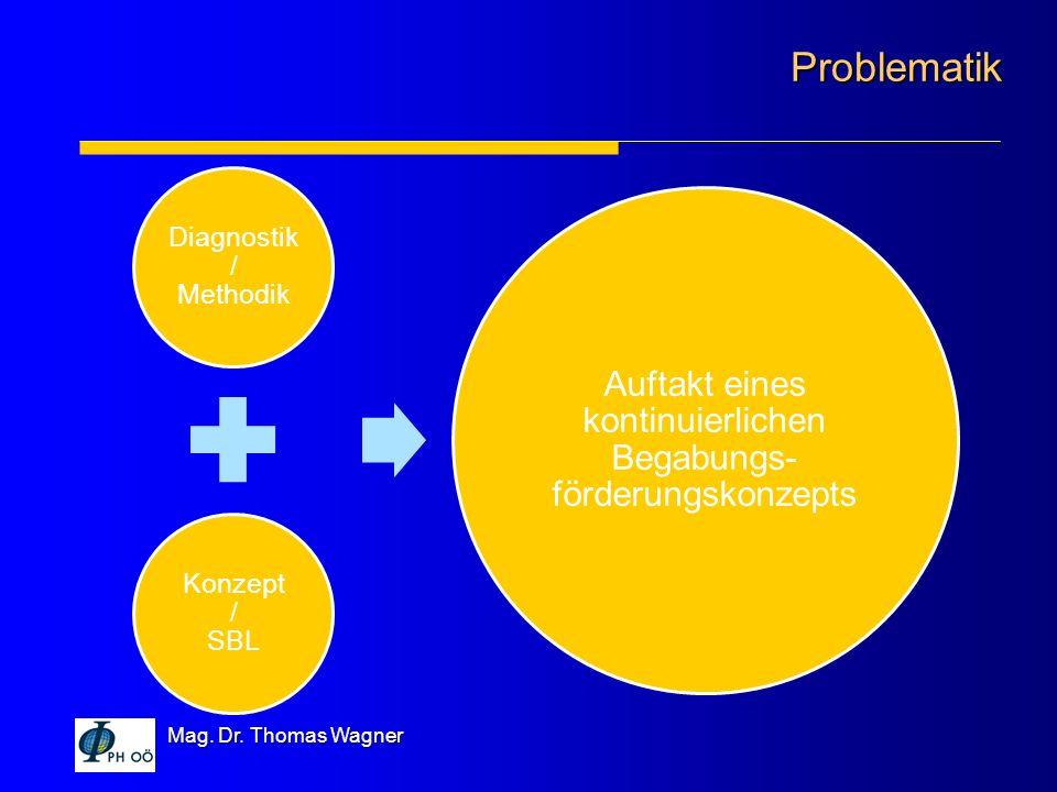 Mag. Dr. Thomas Wagner Diagnostik / Methodik Konzept/SBL Auftakt eines kontinuierlichen Begabungs- förderungskonzepts Problematik
