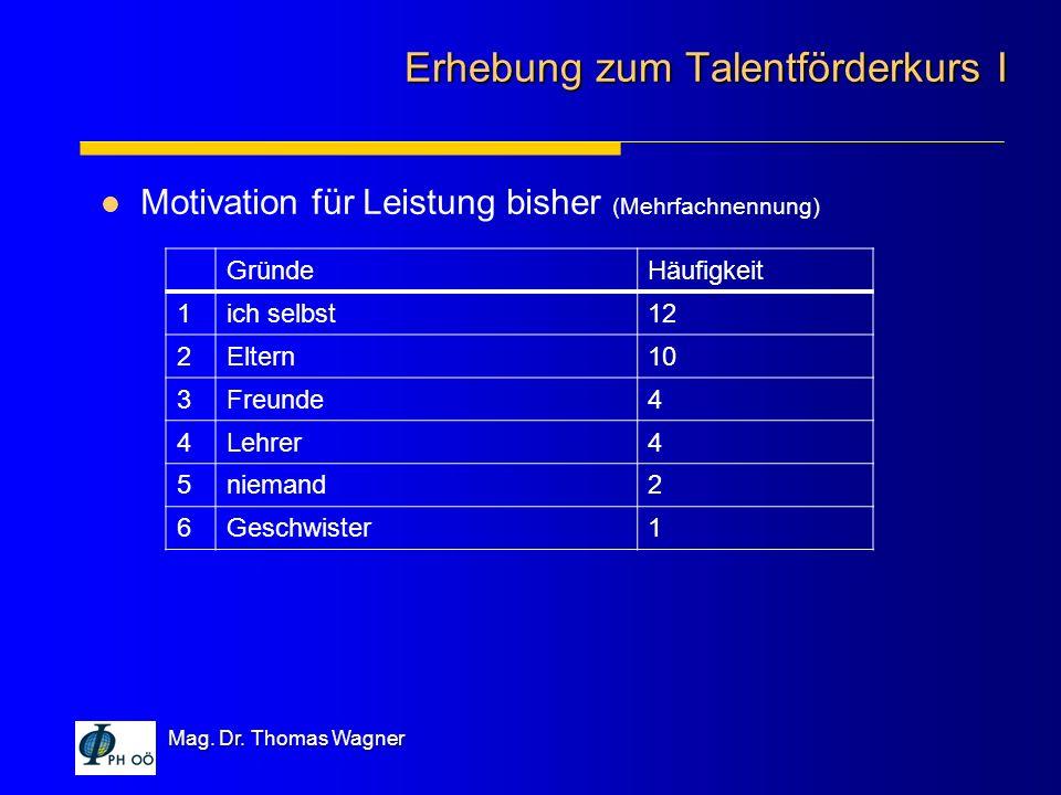 Mag. Dr. Thomas Wagner Motivation für Leistung bisher (Mehrfachnennung) Erhebung zum Talentförderkurs I GründeHäufigkeit 1ich selbst12 2Eltern10 3Freu