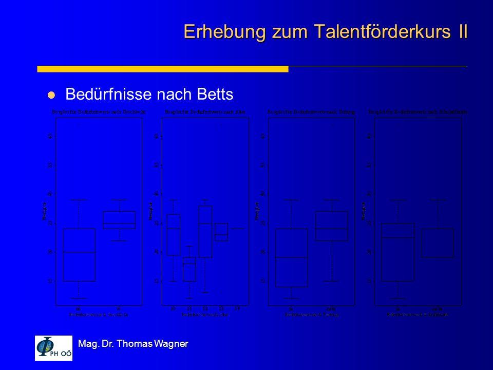 Mag. Dr. Thomas Wagner Bedürfnisse nach Betts Erhebung zum Talentförderkurs II