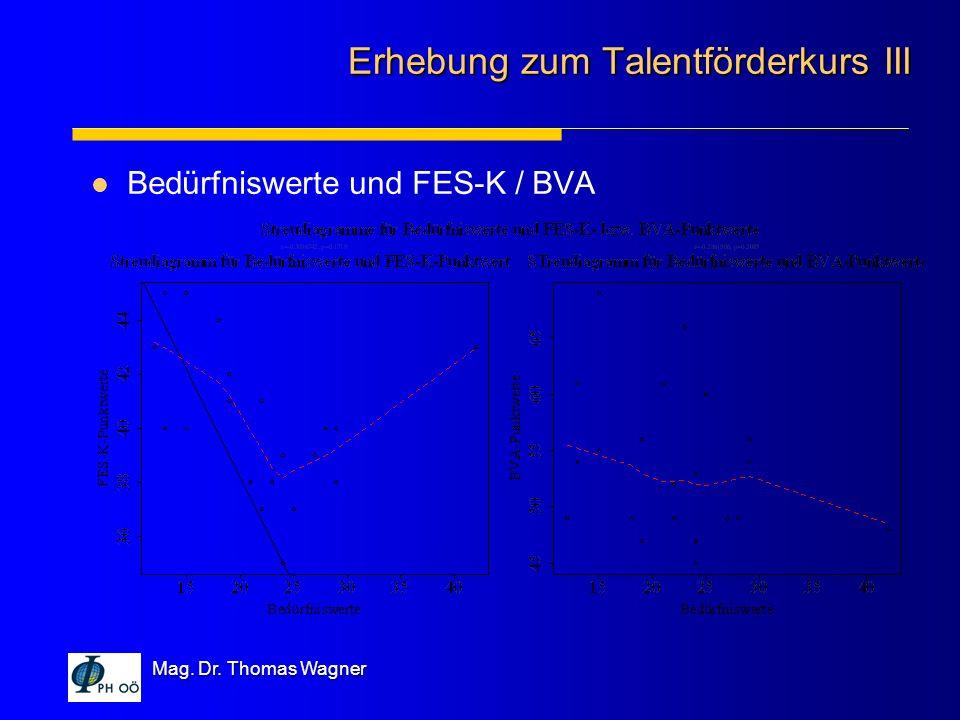 Mag. Dr. Thomas Wagner Bedürfniswerte und FES-K / BVA Erhebung zum Talentförderkurs III