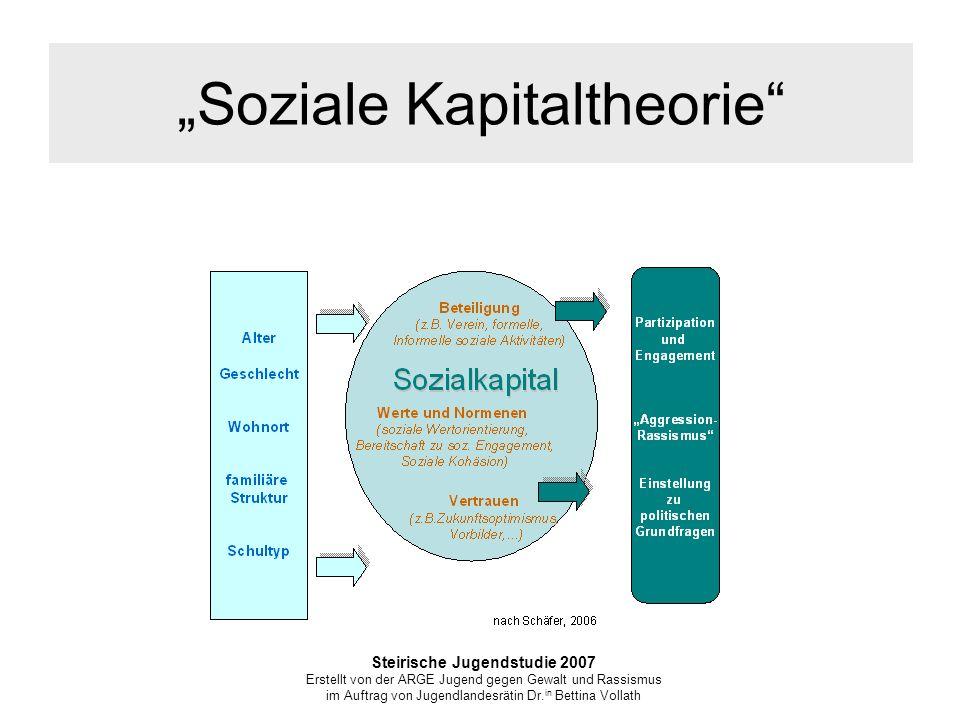 Steirische Jugendstudie 2007 Erstellt von der ARGE Jugend gegen Gewalt und Rassismus im Auftrag von Jugendlandesrätin Dr. in Bettina Vollath Soziale K
