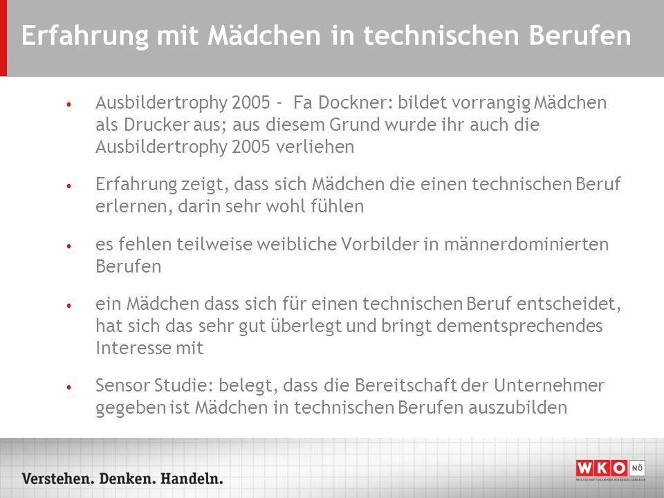 Sensor Studie 2005.