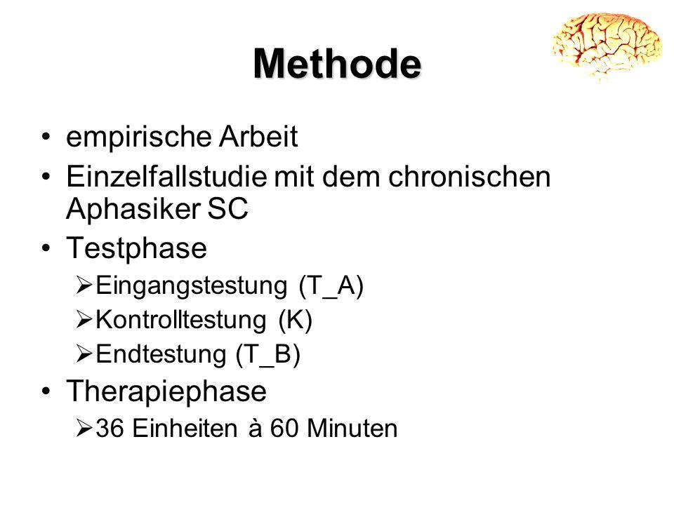 Methode empirische Arbeit Einzelfallstudie mit dem chronischen Aphasiker SC Testphase Eingangstestung (T_A) Kontrolltestung (K) Endtestung (T_B) Thera