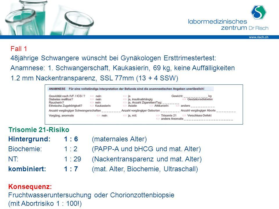 Fall 1 48jährige Schwangere wünscht bei Gynäkologen Ersttrimestertest: Anamnese: 1. Schwangerschaft, Kaukasierin, 69 kg, keine Auffälligkeiten 1.2 mm