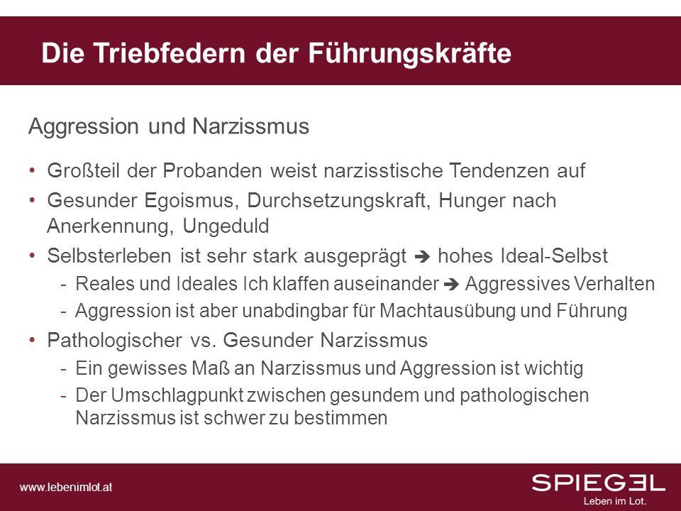 www.lebenimlot.at Aggression und Narzissmus Großteil der Probanden weist narzisstische Tendenzen auf Gesunder Egoismus, Durchsetzungskraft, Hunger nac