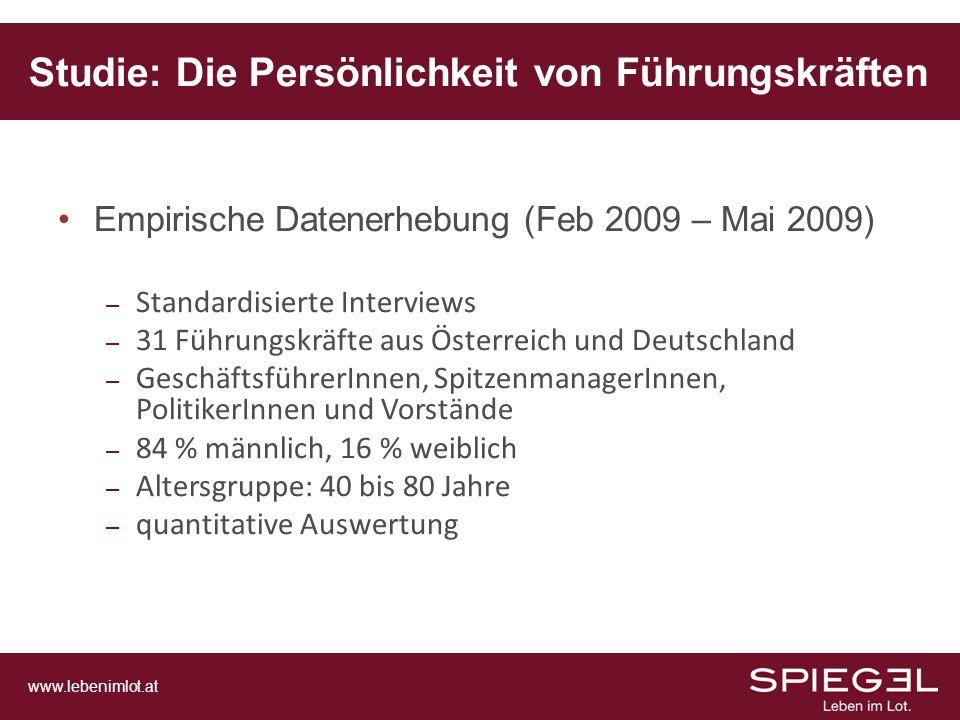 www.lebenimlot.at Studie: Die Persönlichkeit von Führungskräften Empirische Datenerhebung (Feb 2009 – Mai 2009) – Standardisierte Interviews – 31 Führ