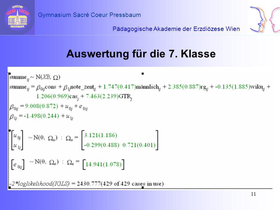 Pädagogische Akademie der Erzdiözese Wien Gymnasium Sacré Coeur Pressbaum 11 Auswertung für die 7. Klasse