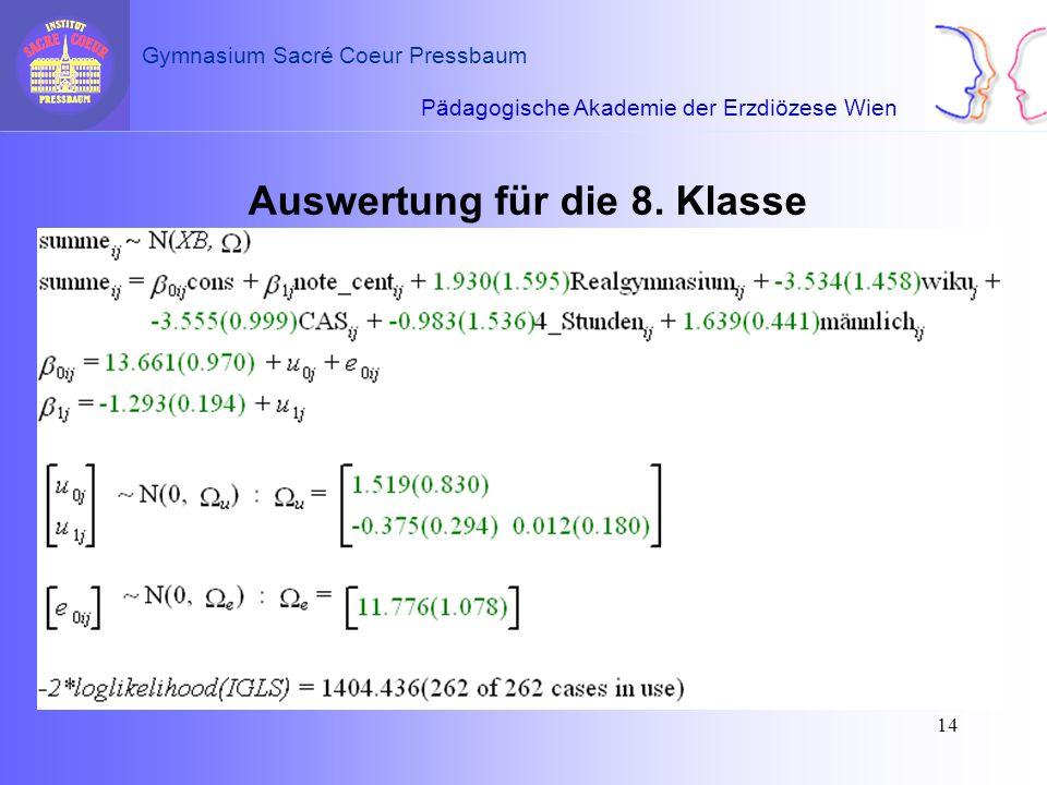 Pädagogische Akademie der Erzdiözese Wien Gymnasium Sacré Coeur Pressbaum 14 Auswertung für die 8. Klasse