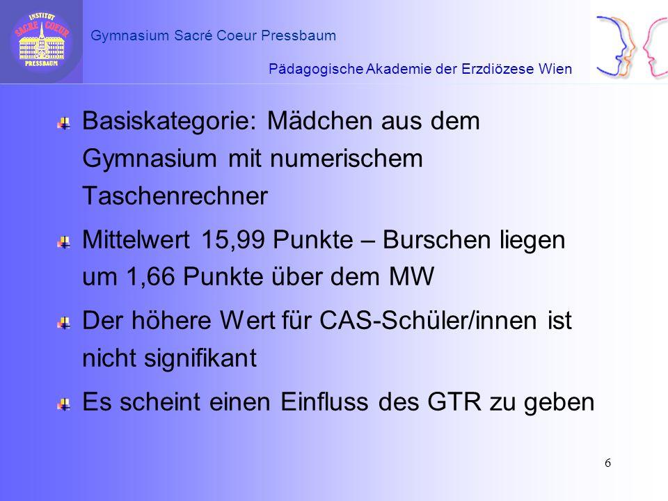 Pädagogische Akademie der Erzdiözese Wien Gymnasium Sacré Coeur Pressbaum 6 Basiskategorie: Mädchen aus dem Gymnasium mit numerischem Taschenrechner M