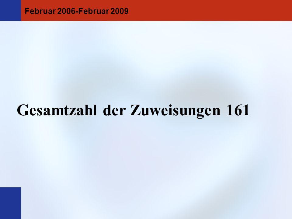 Februar 2006-Februar 2009 Gesamtzahl der Zuweisungen 161